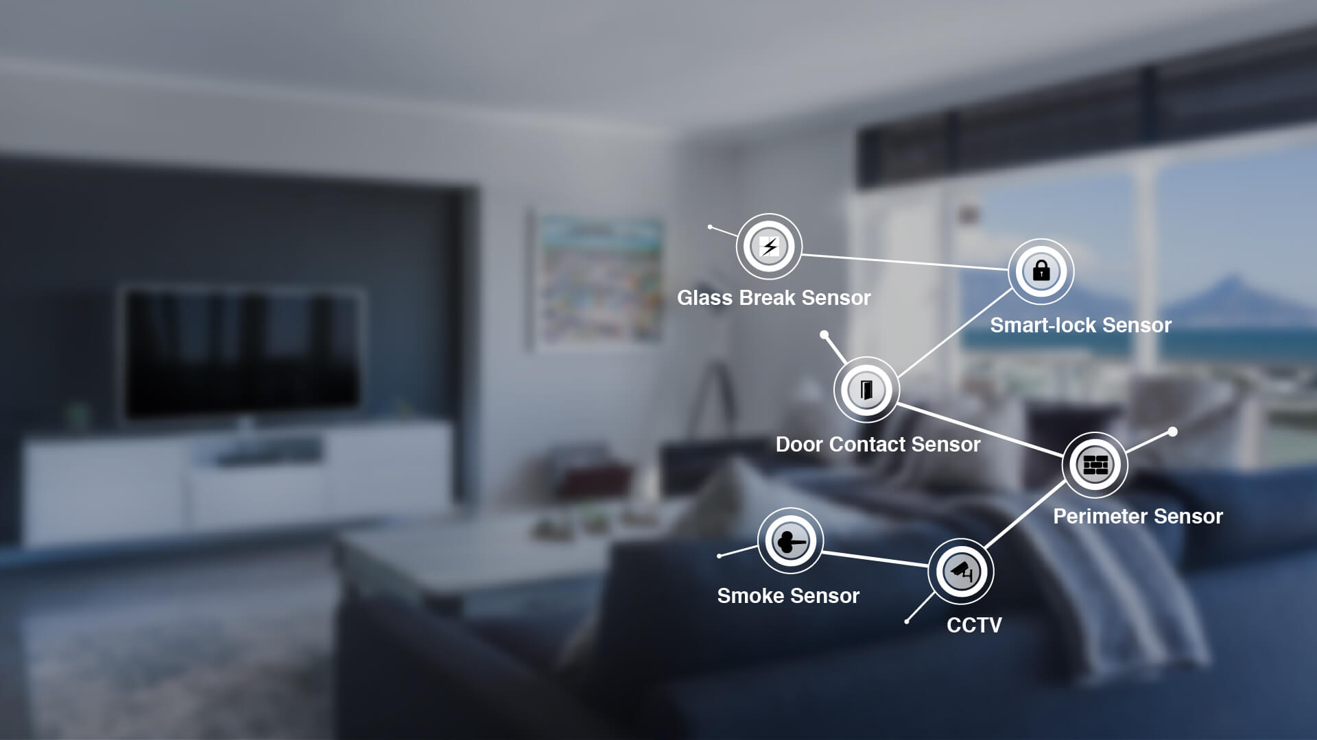 Security and sensors in home automation
